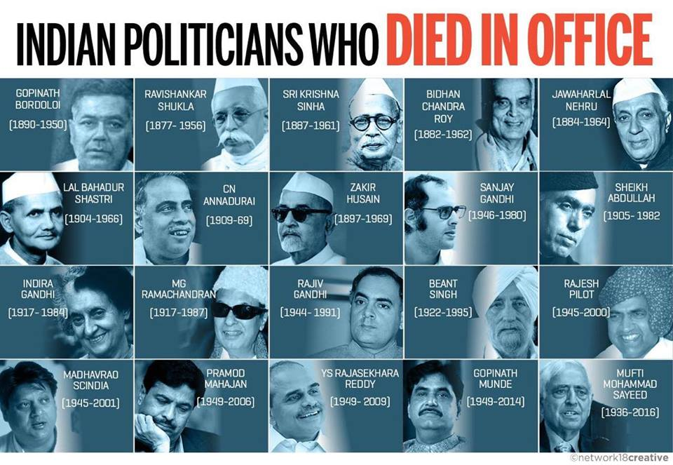 JAYALALITHAA IS DEAD:  HERE ARE OTHER INFLUENTIAL POLITICIANS WHO DIED WHILE STILL IN OFFICE